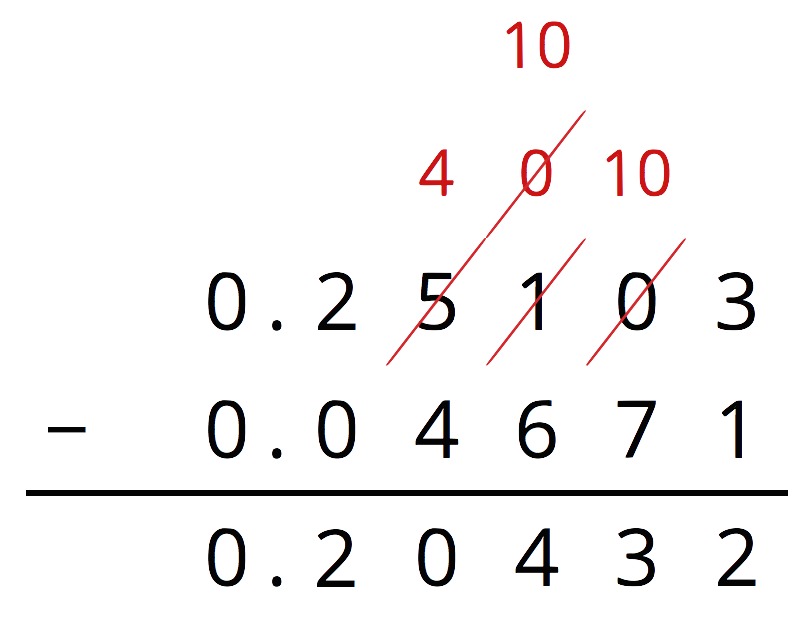 A setup for the subtraction calculation 0 point 2 5 1 0 3 subtract 0 point 0 4 6 7 1 results in 0 point 1 0 4 3 2. The number 0 point 2 5 1 0 3 is on top with the subtract 0 point 0 4 6 7 1 beneath, and the 0 from the first number lines up vertically with the 0 from the second number, the 2 from the first number lines up vertically with the 0 from the second, the 5 from the first number lines up vertically with the 4 from the second, and so on. The 1 in the thousandths place of the first number is unbundled to make ten groups of ten thousandths. The five in the hundredths place has 1 unbundled to make 4 hundredths and 10 thousandths.