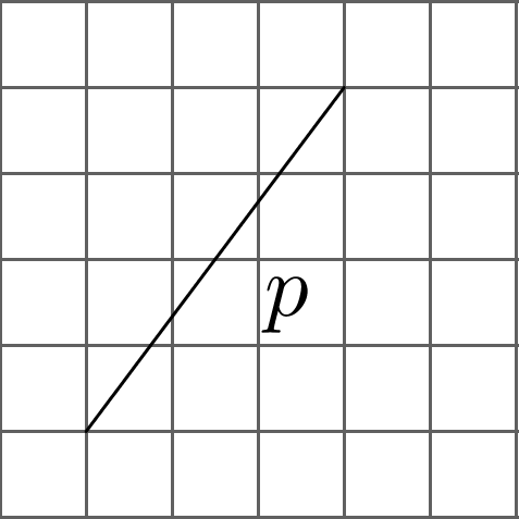 "A line segment labeled ""p"" on a square grid. The line segment starts at an intersection point on the grid and slants upward and to the right to an end point that is 3 units to the right and 4 units up."