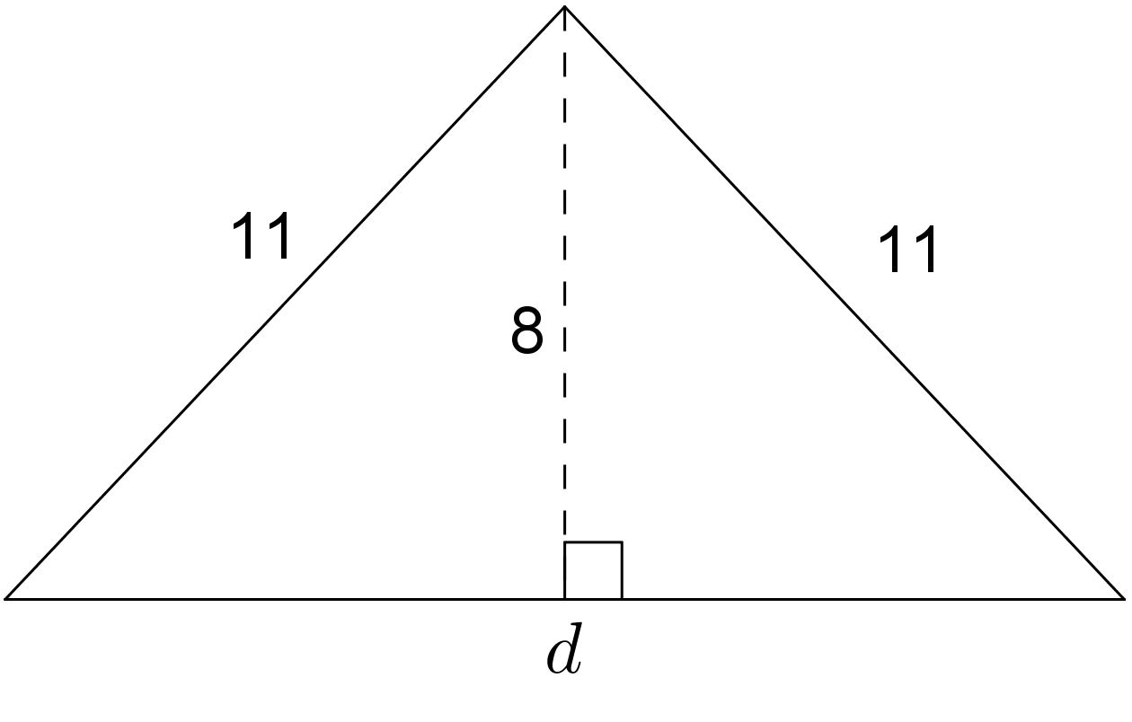 "A triangle has a horizontal side labeled ""d."" The other two sides of the triangle are each labeled 11. A vertical dashed line extends from the vertex above the horizontal side to the horizontal side and is labeled 8. A right angle symbol is indicated between the vertical dashed line and the horizontal side."